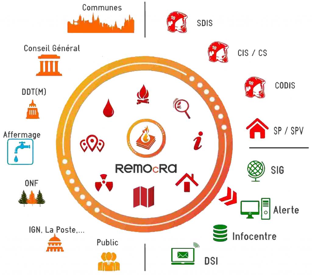 Communes et agglomérations